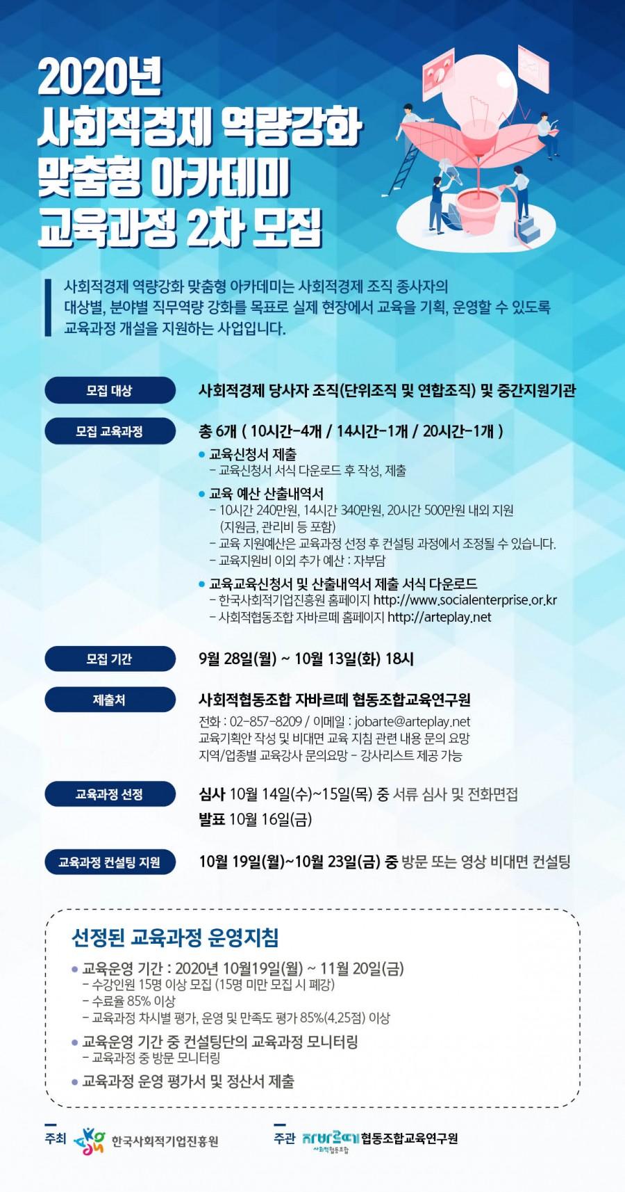 [한국사회적기업진흥원] 2020년 사회적경제 역량강화 맞춤형 아카데미 교육과정 2차모집